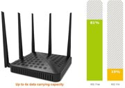 Best price on Tenda FH1202 Wireelss AC1200 Dual-band Router - Top in India