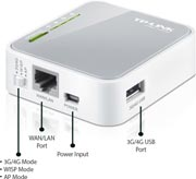 Best price on TP-LINK TL-MR3020 Portable 3G/3.75G/4G Wireless N Router - Side in India